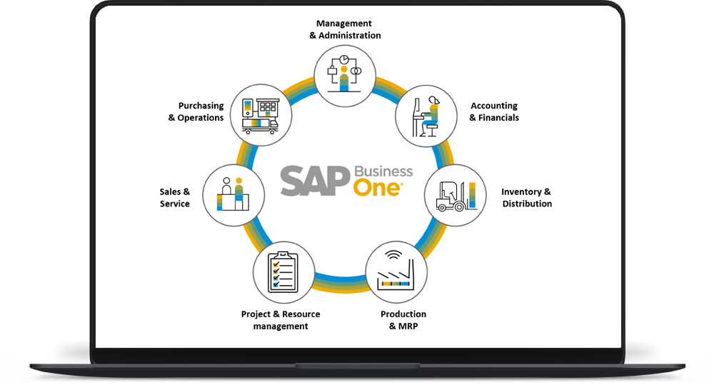 SAP Business One Partner in Vadodara